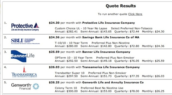 Online Quoting. Term Life Insurance Quotes